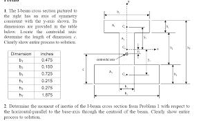 cross sectional moment of inertia problem 2 2 determine the moment of inertia of t chegg com