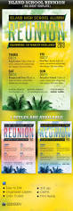 Reunion Invitation Card Reunion Invitation Templates Youtuf Com