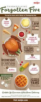 28 meijer hours about meijer meijer careers grocery store