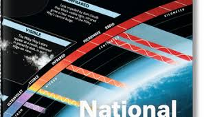 National Geographic Infographic Reveals What The Consumes Infographic By The Numbers A Look At How America Celebrates St