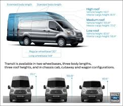 Sprinter Dimensions Interior Transit Van Rental Rent A 12 15 Passenger Van High Roof Sprinter