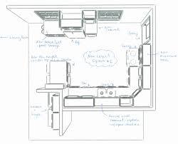 Kitchen Floor Plan Designer Scintillating Optimal Kitchen Layout Gallery Best Swot Analysis