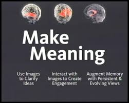 how the brain creates meaning from images