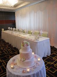 wedding reception decorations decorating reception venues