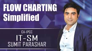 flowchart simplified for ca ipc may 17 by sumit parashar youtube