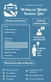 how to write a quick research paper how to write a research paper fast ucollect infographics how to write a letter for any purpose