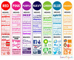 what different colors mean colour psychology brand what it means for you we are boutique