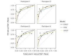 cognitive modeling u2013 jeps bulletin