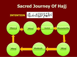 hajj steps sacred journey of hajj intention