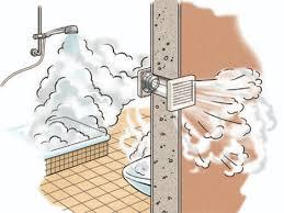 lüfter für badezimmer ventilatoren selber machen heimwerkermagazin