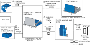 abarth transmission wiring diagram abarth wiring diagram for cars