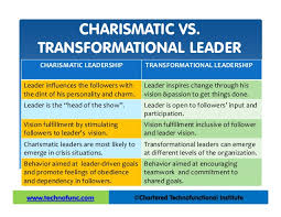 what is charismatic leadership