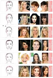 hairstyles you put your face in awesome put a hairstyle on your face photos styles ideas 2018