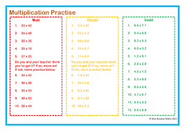 fractions review worksheet by eddie 181 teaching resources tes