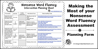 Blending And Segmenting Worksheets What U0027s All The Nonsense About Teaching Nonsense Words Make Take