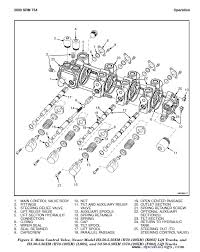 hyster model s100xm wiring diagrams on hyster download wirning