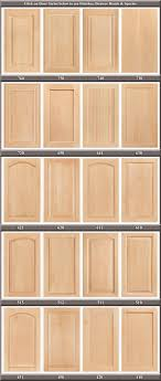 Interior  Kitchen Cabinet Styles Intended For Gratifying Popular - Kitchen cabinets maryland