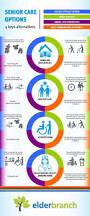 caregiver job description assisted living fred resumes