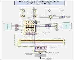 distribution board wiring diagram south africa gandul 45 77 79 119