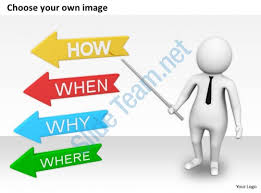 2413 business ppt diagram solve all business questions powerpoint