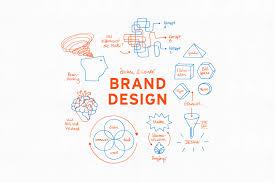 corporate design elemente brand design en brand design company zeichen wunder