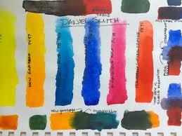 owings art studio the best watercolors top 10
