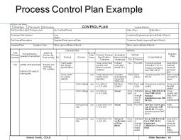 100 quality plan template example marvelous quality plans 1