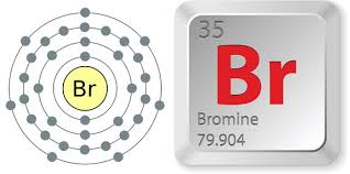 Bromine Periodic Table Facts About Bromine