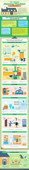 checklist for building a house best 25 new house checklist ideas on pinterest new apartment
