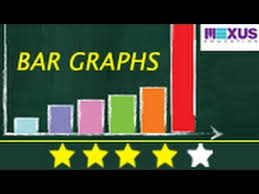 cool math learn about bar graphs youtube