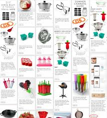 lexisnexis freeze online how the top five uk ecommerce brands use pinterest econsultancy