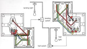 wiring diagram for light and switch dolgular com