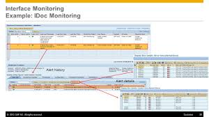 data consistency management overview ppt download