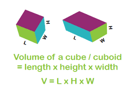 volume explained for primary parents volume and capacity