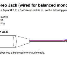 trs to ts wiring diagram balanced xlr unbalanced jack free in 1 4
