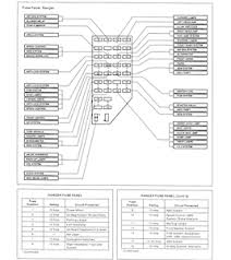solved i need a diagram of fuse box for 1996 ford ranger fixya