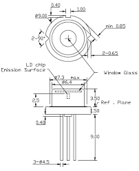 egismos laser diode package description