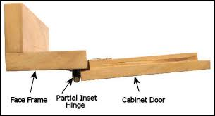 what is the inset of a cabinet hinge how to measure the inset on a partial inset door