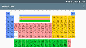 Br Element Periodic Table Periodic Table Of Elements Pro Android Apps On Google Play