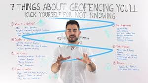 android geofence 7 things about geofencing you ll kick yourself for not knowing