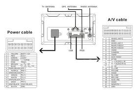 peugeot radio wiring diagram peugeot wiring diagrams instruction