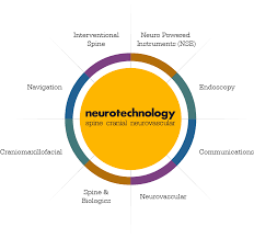 about stryker neurotechnology