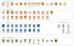 using aws 2 0 icons to create free amazon architecture diagrams in