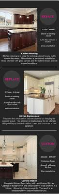 Kitchen Refacing Mississauga PRASADA Kitchens And Fine Cabinetry - Custom kitchen cabinets mississauga