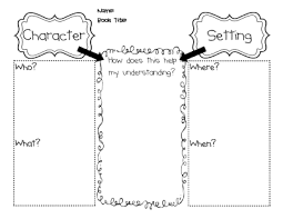 plot and setting worksheets worksheets