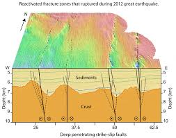 World Plate Boundaries Map by Data From 2012 Earthquake Suggests New Plate Boundary May Be