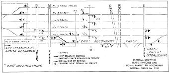 Map Of Philadelphia Airport Prr Interlocking Diagrams Philadelphia To New York Main Line