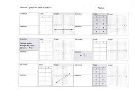 Graphing Linear Functions Worksheet Pdf Graphlin4 Jpg Id U003d11269