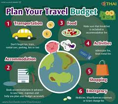 travel budget images 6 helpful tips for planning a travel budget gr8 travel tips jpg