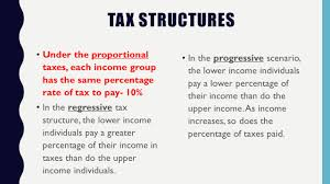 describe it choose 1 form of taxation and describe it january 11 ppt download